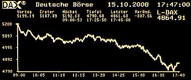 dax_chart_realtime_081015_1745_-337.563
